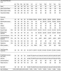 business plan templates examples business plan spreadsheet