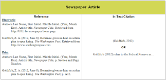 ideas of apa formatted reference for a newspaper article from