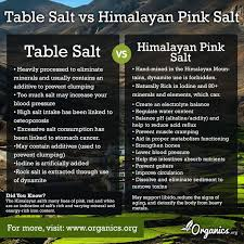 sea salt and table salt 266 best health salts info iodine info images on pinterest