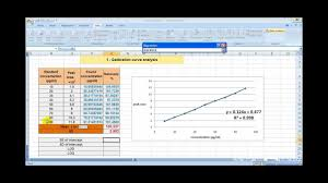 Calibration Spreadsheet Template Qc Validation Of Analytical Method Mp4 Youtube