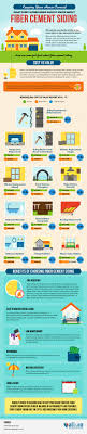 fiber cement siding pros and cons pros and cons fiber cement siding vs vinyl siding