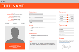 create user or buyer personas for branding ux design and