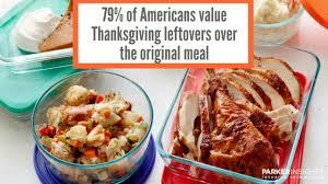 thanksgiving stat fact