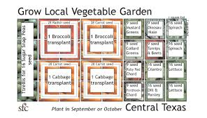 Fall Vegetables Garden by How To Plan Your Garden Keeper Of The Home 17 Best Images About