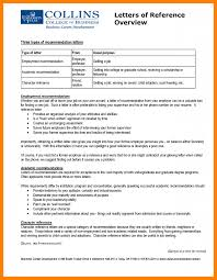 resume character reference format 8 character reference on resume accept rejection character reference on resume example resume with reference 7 png
