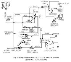 wiring diagram for john deere 111 lawn mower u2013 readingrat net