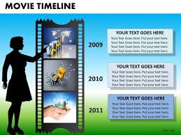 powerpoint slide designs executive leadership movie timeline ppt