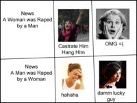 Female Logic Meme - strong independent woman women logic know your meme