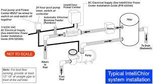 pentair intellichlor ic40 review salt chlorine generator