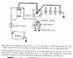h22a distributor wiring diagram h22a wiring diagrams collection