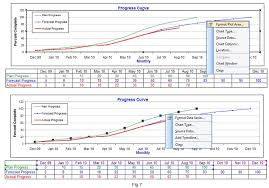 toolbox4planning excel 2003 tutorial creating progress s curve