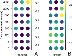 spatial distribution of environmental dna in a nearshore marine