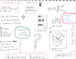 sketchnoting my first attempt two writing teachers