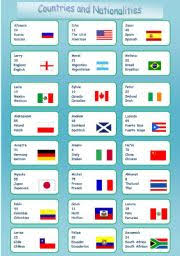 countries u0026 nationalities speaking cards