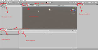 unity effects tutorial unity3d tutorial linux hint