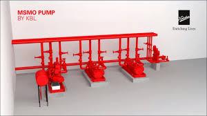kirloskar msmo firefighting pumps for high rise buildings youtube