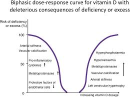 Hair Loss Vitamin Deficiency How Vitamin D Deficiencies Can Cause Hair Loss See Photos