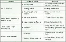100 computer ups wiring diagram power supply how do i build