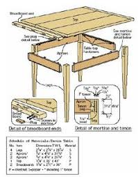 Woodworking Plans Dining Table Free by Woodworking Projects For Beginners Woodworking Plans Do It