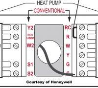 wiring diagram honeywell thermostat wiring diagram for