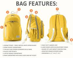 Most Rugged Backpack Just Porter Reinventing What A Backpack Can Be By Just Porter