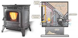 gas fireplace fan binhminh decoration