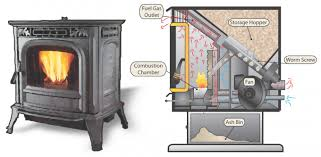 fireplace fan for wood burning fireplace binhminh decoration
