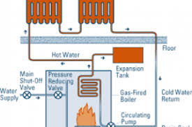 polypipe underfloor heating wiring diagrams wiring diagram