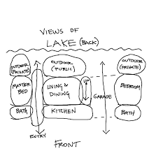 best 25 bubble diagram architecture ideas on pinterest bubble