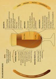 compare prices on wine posters online shopping buy low price wine vintage kraft paper painting retro posters wine bottle sign wall stickers home cafe bar pub wall