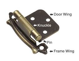 cabinet door hinges types kitchen cabinet hinges types super cool 7 hardware buying guide