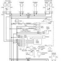 ezgo txt gas wiring diagram yondo tech