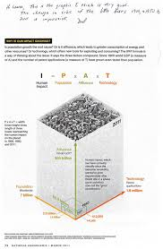 National Geographic Infographic Reveals What The Consumes Graphic Sociology