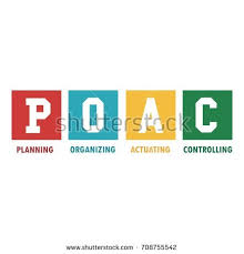controlling definition planning organizing actuating controlling management definition