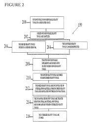 patent us8083991 method for decontaminating a beauty center