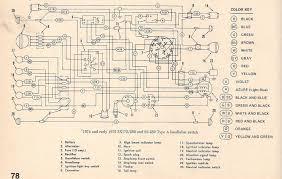 harley wire diagram harley davidson wiring diagrams and schematics