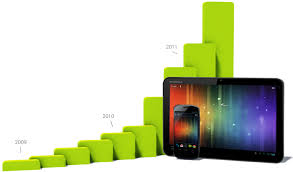 popular android android world s most popular mobile platform at mirchimart