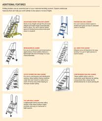 Ohio Grating Catalog rolling ladders rolling and cantilever ladders grainger