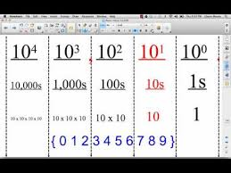 place value and powers of 10 youtube