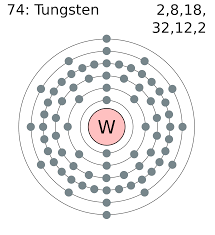 Tungsten Periodic Table Tungsten Lessons Tes Teach