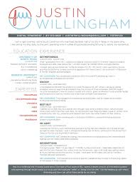 Where To Post Resume Online 100 Where To Post Resume Monster Job Posting Guidelines For