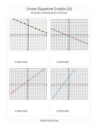 graph math equations