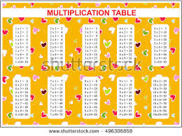 multiplication table stock images royalty free images u0026 vectors