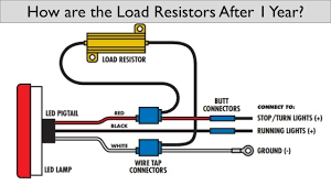 load resistors for led lights how is having load resistors on your led switchbacks after 1 year