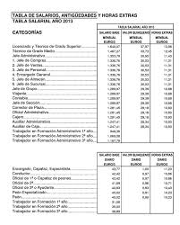 escala salarial vidrio 2016 resolución de 21 de junio de 2013 de la consejería de economía