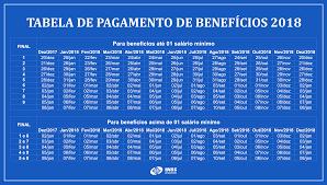 www previdencia gov br extrato de pagamento benefícios segurados da previdência já podem consultar calendário