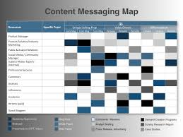digital content marketing plan four quadrant gtm strategy
