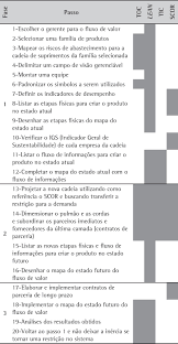 10 Programas Para Projetar A Proposal Of An Integrated Management Model For Supply Chain