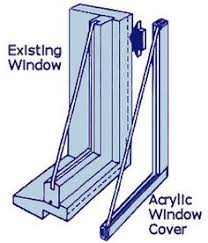 plexiglass interior storm window for sealing old windows during