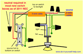 Wiring For Ceiling Fan With Light Wiring Diagrams For A Ceiling Fan And Light Kit Do It Yourself